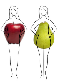 Dressing as per your shape brings out the best and covers the rest
